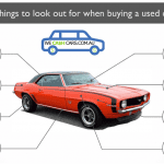 what to look for in a used car purchase